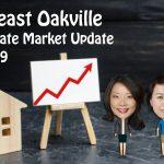 Oakville Real Estate Market Update – July 2019